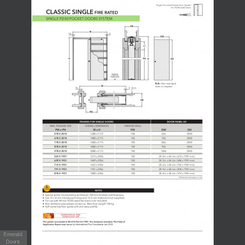 Shaker 4 Panel White Fire Rated Pocket Door System
